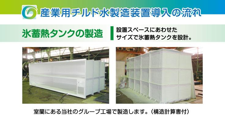 産業用チルド水製造装置導入の流れ